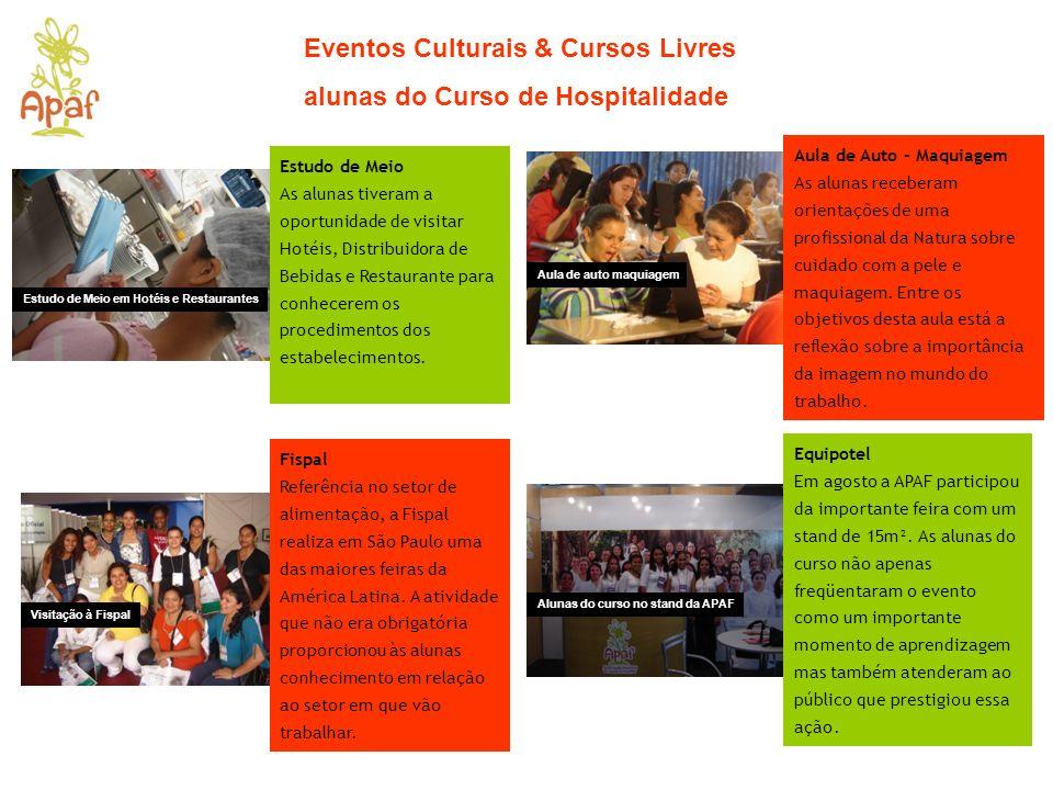 Eventos Culturais & Cursos Livres alunas do Curso de Hospitalidade