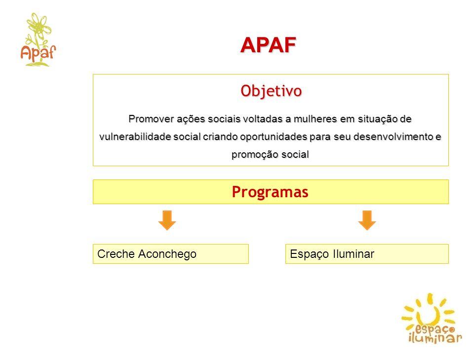 APAF Objetivo Programas Creche Aconchego Espaço Iluminar