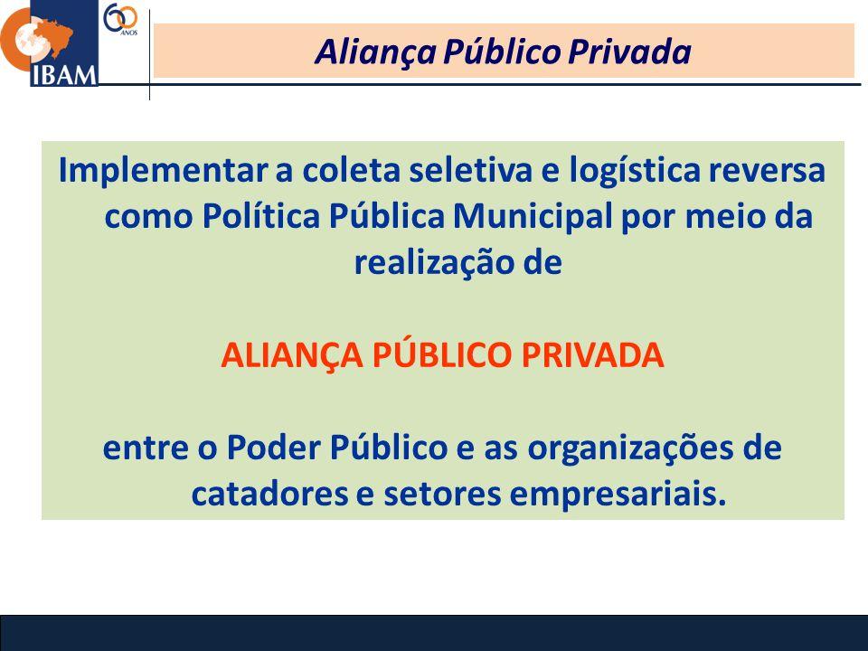Aliança Público Privada ALIANÇA PÚBLICO PRIVADA