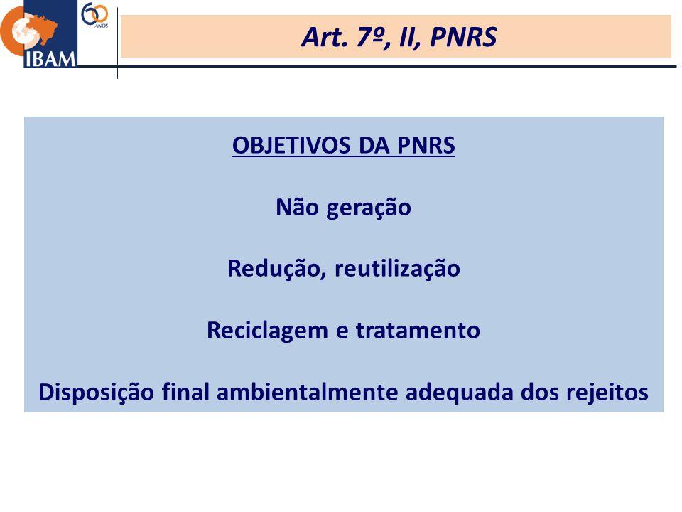 Art. 7º, II, PNRS OBJETIVOS DA PNRS Não geração Redução, reutilização