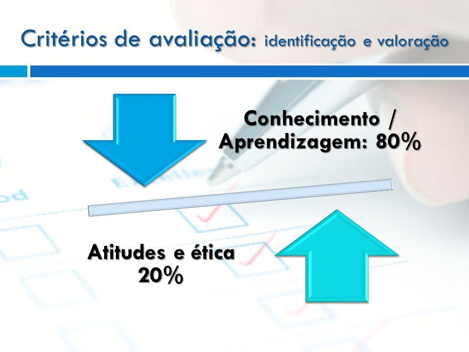 Critérios de avaliação: identificação e valoração