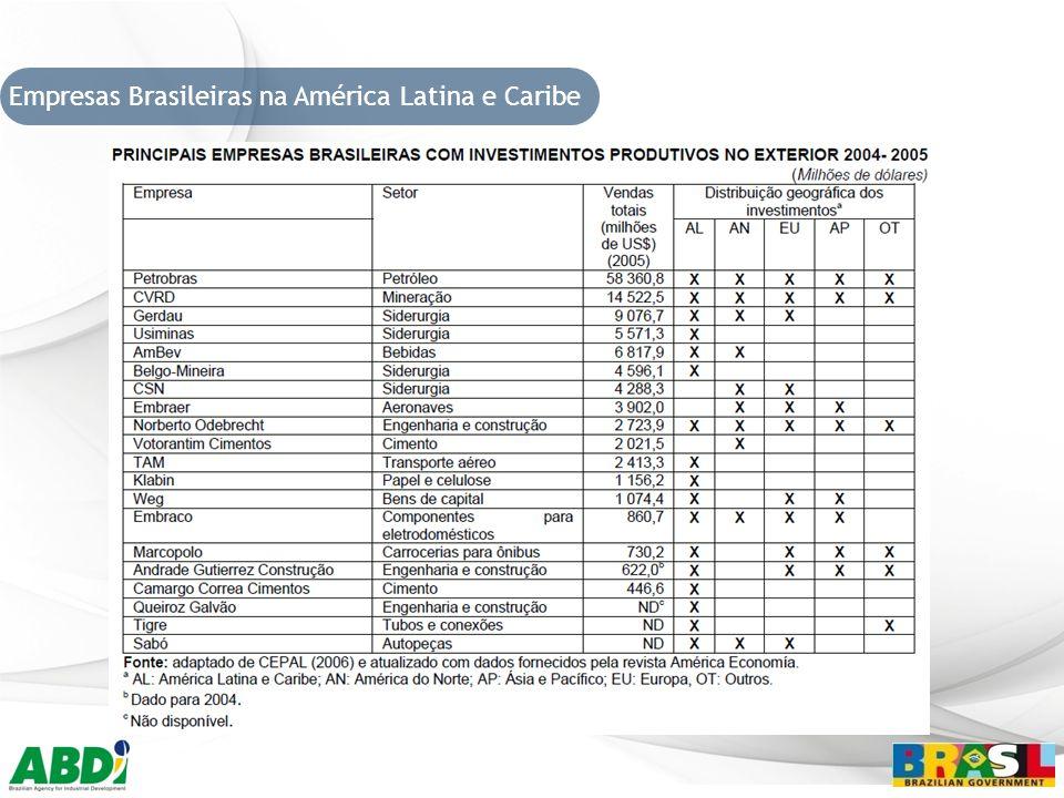 Empresas Brasileiras na América Latina e Caribe