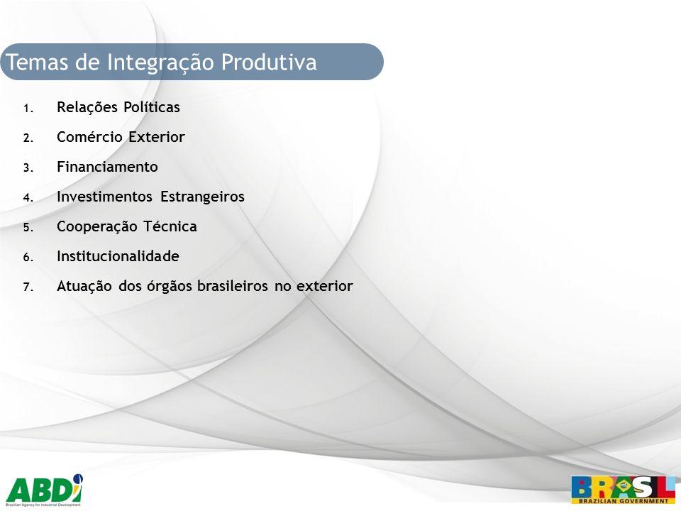 Temas de Integração Produtiva