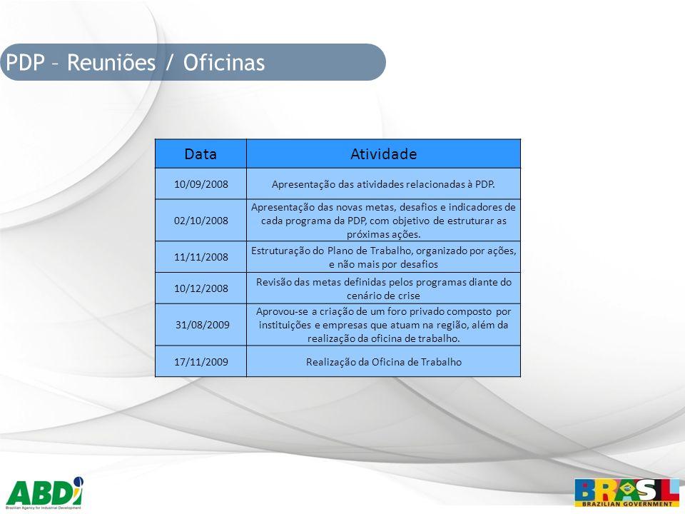 PDP – Reuniões / Oficinas