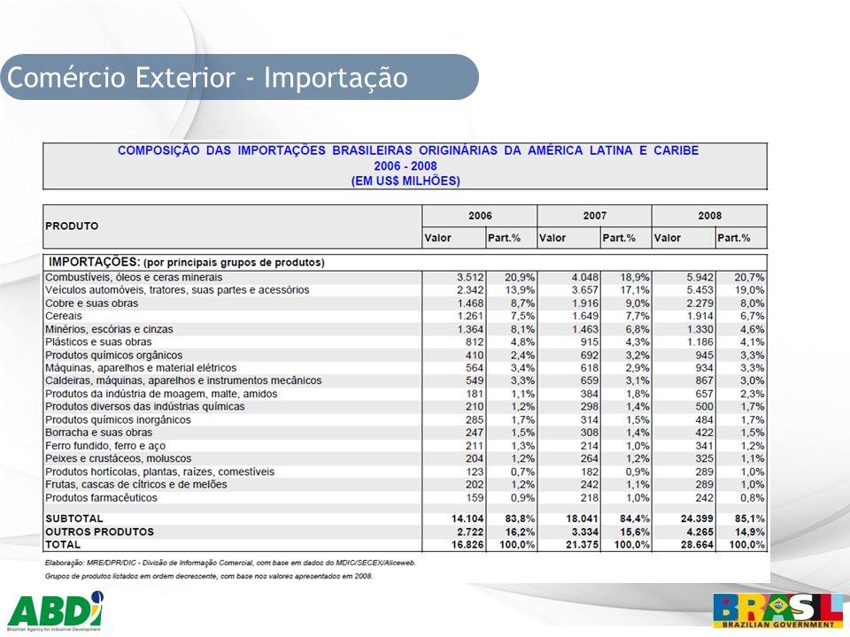 Comércio Exterior - Importação