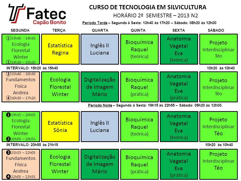 CURSO DE TECNOLOGIA EM SILVICULTURA HORÁRIO 2º SEMESTRE – 2013 N2