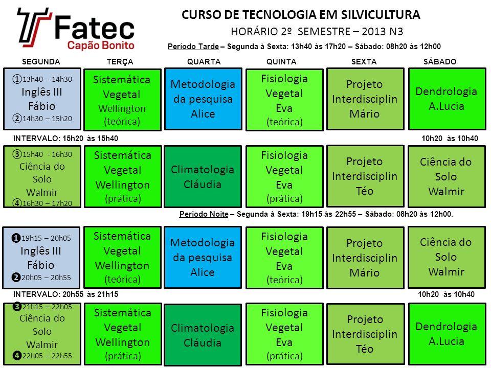 CURSO DE TECNOLOGIA EM SILVICULTURA HORÁRIO 2º SEMESTRE – 2013 N3