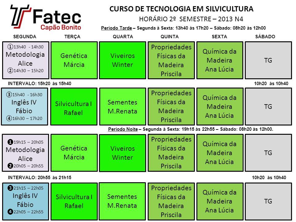 CURSO DE TECNOLOGIA EM SILVICULTURA HORÁRIO 2º SEMESTRE – 2013 N4