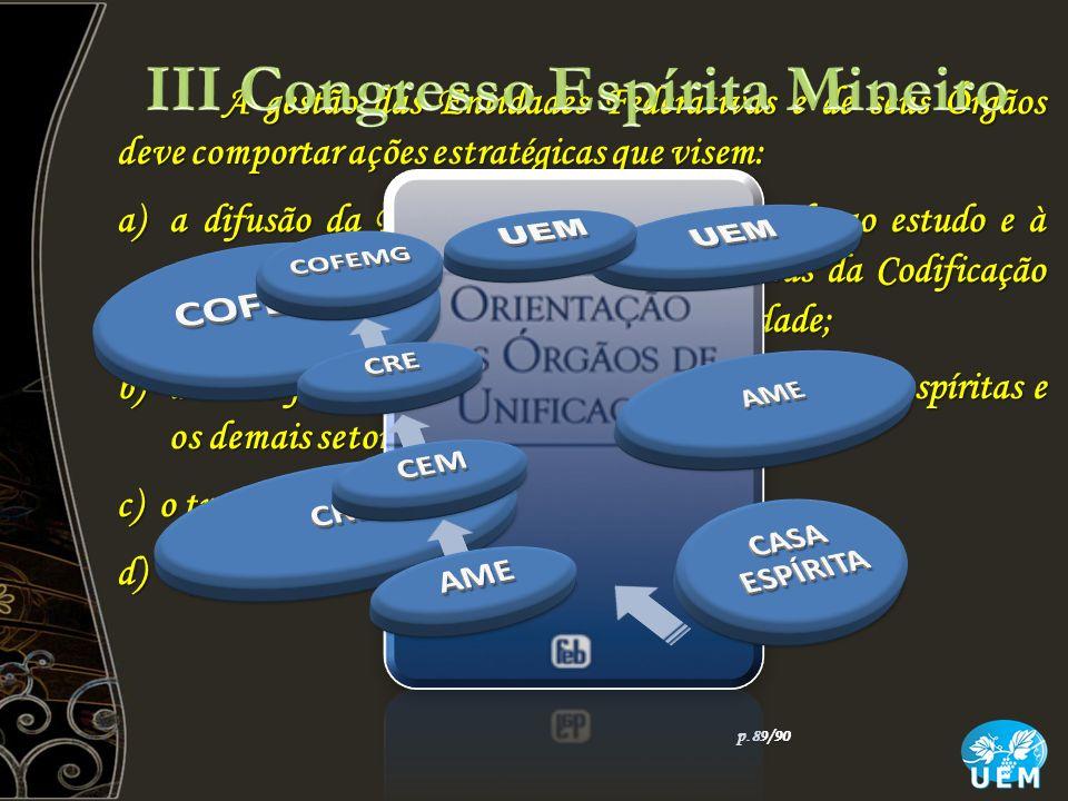 III Congresso Espírita Mineiro