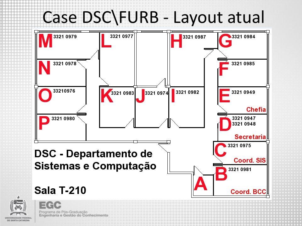 Case DSC\FURB - Layout atual
