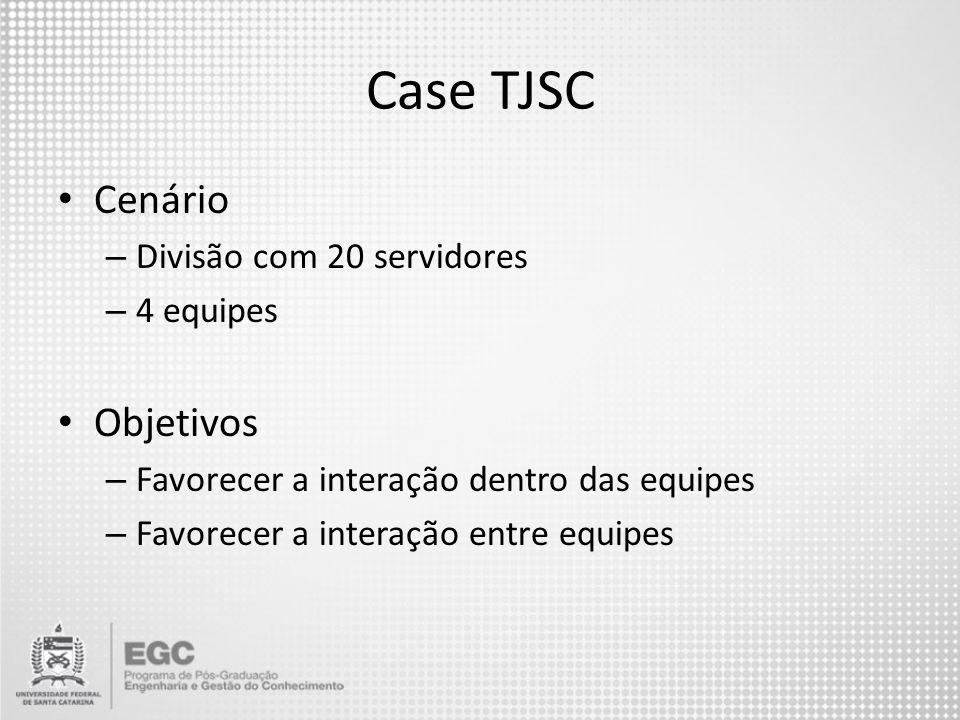Case TJSC Cenário Objetivos Divisão com 20 servidores 4 equipes