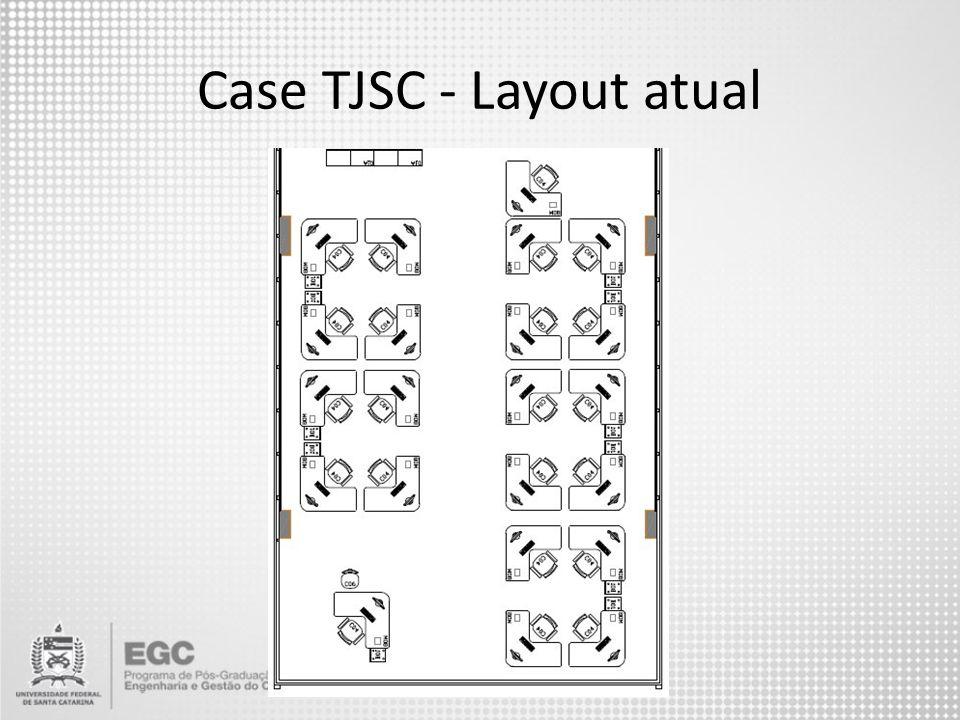 Case TJSC - Layout atual