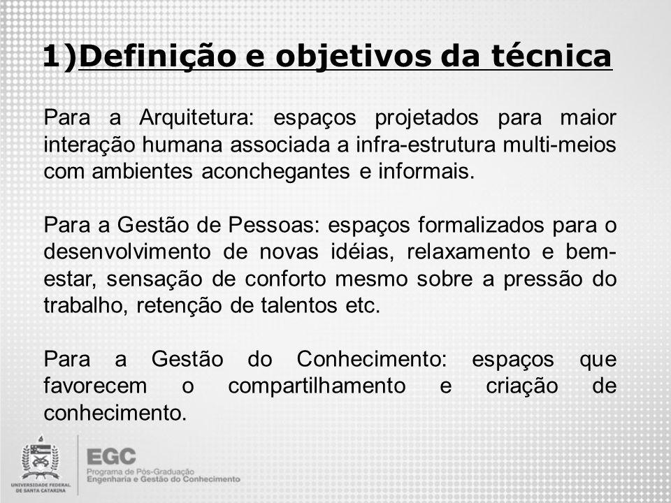 Definição e objetivos da técnica