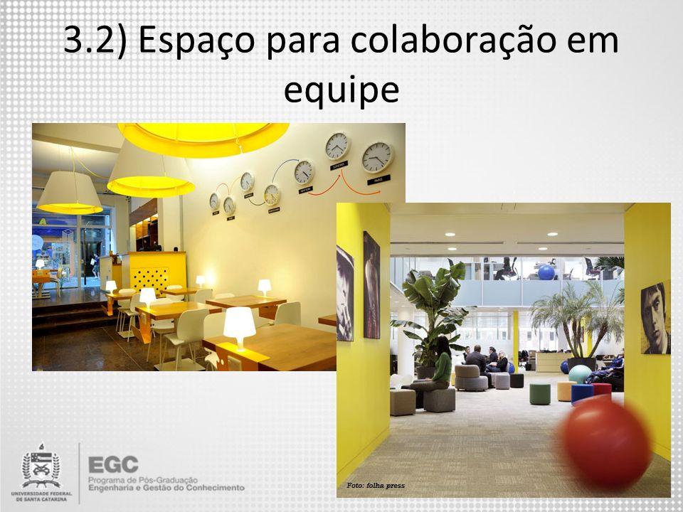 3.2) Espaço para colaboração em equipe