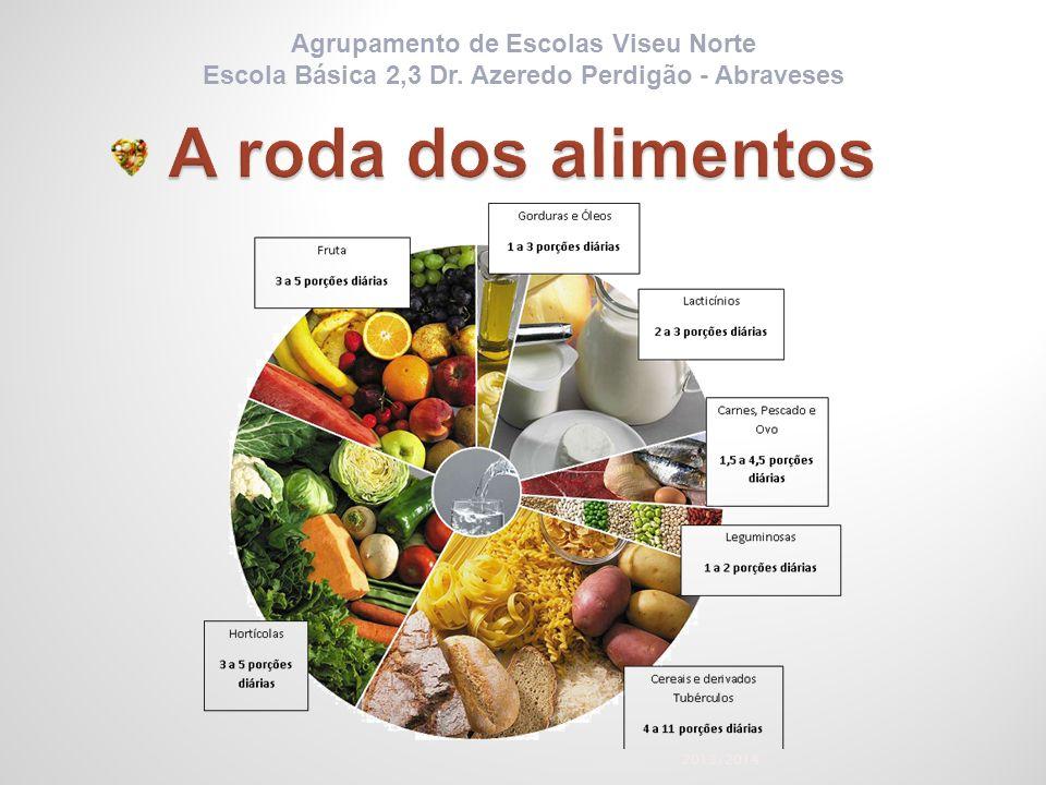 A roda dos alimentos Agrupamento de Escolas Viseu Norte