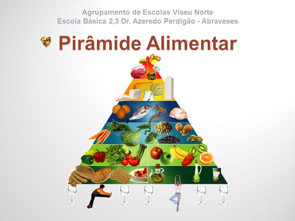 Pirâmide Alimentar Agrupamento de Escolas Viseu Norte