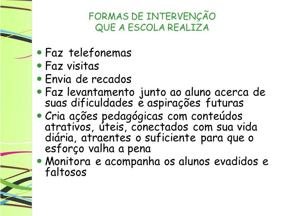 FORMAS DE INTERVENÇÃO QUE A ESCOLA REALIZA