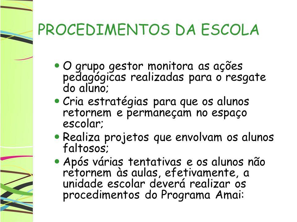 PROCEDIMENTOS DA ESCOLA
