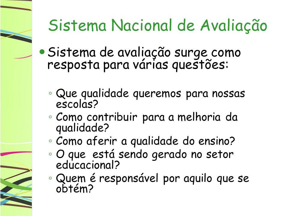 Sistema Nacional de Avaliação