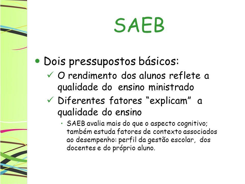 SAEB Dois pressupostos básicos:
