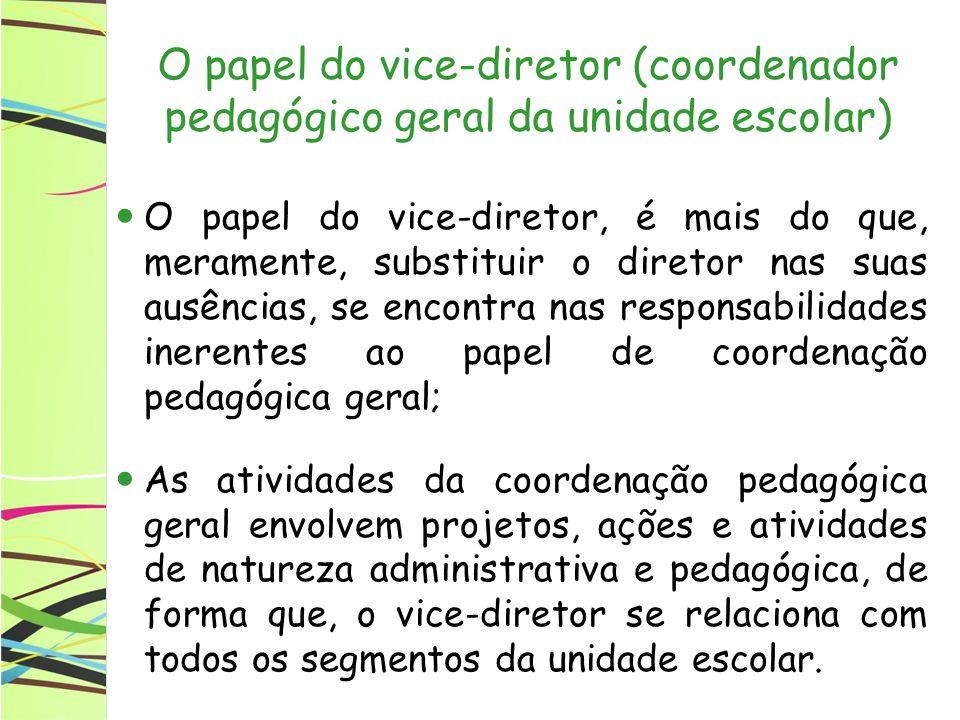 O papel do vice-diretor (coordenador pedagógico geral da unidade escolar)
