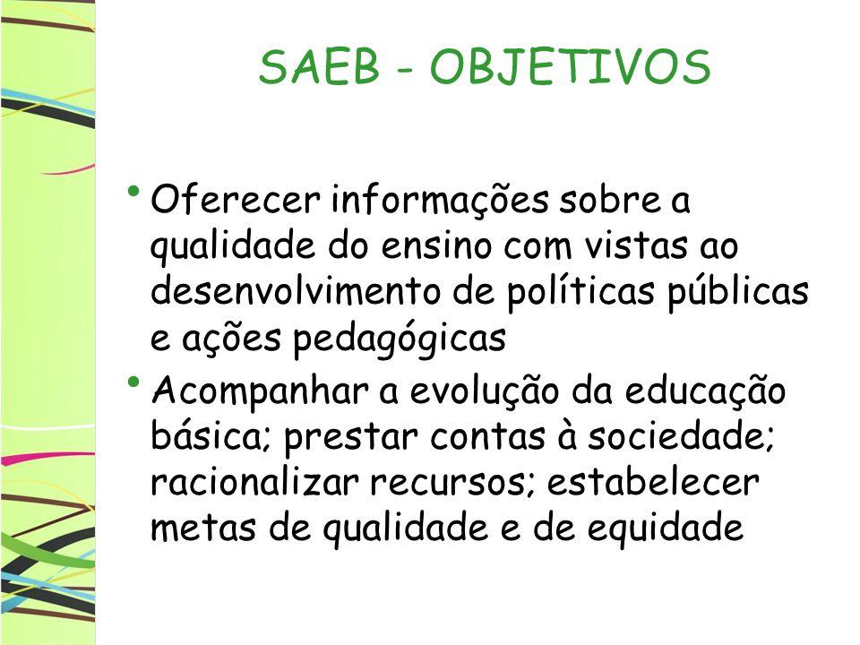 SAEB - OBJETIVOS Oferecer informações sobre a qualidade do ensino com vistas ao desenvolvimento de políticas públicas e ações pedagógicas.