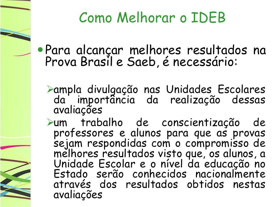 Como Melhorar o IDEB Para alcançar melhores resultados na Prova Brasil e Saeb, é necessário: