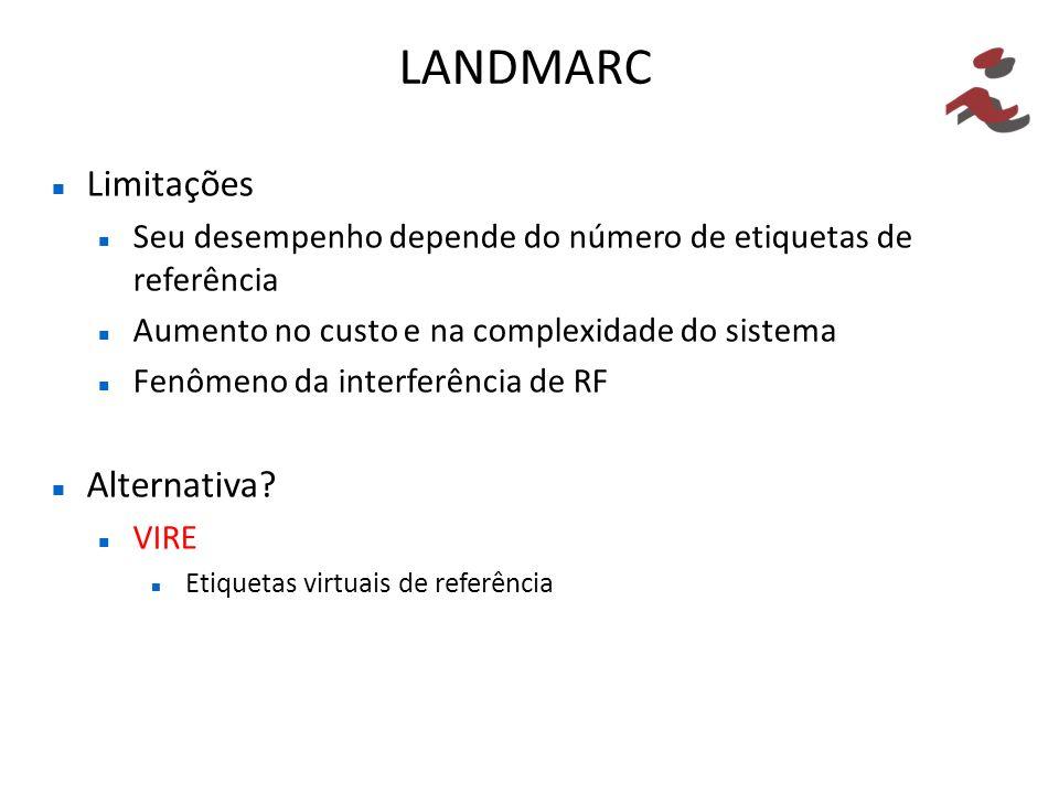 LANDMARC Limitações Alternativa