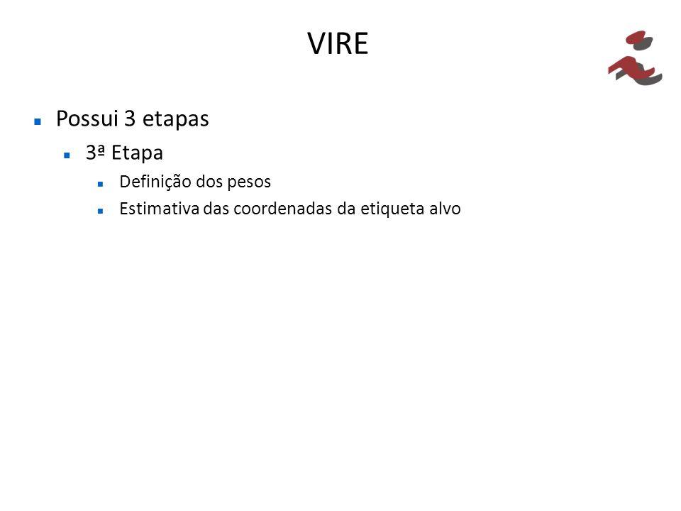 VIRE Possui 3 etapas 3ª Etapa Definição dos pesos