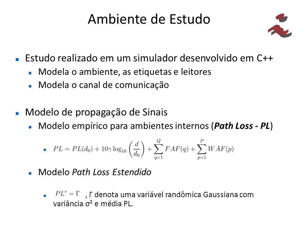 Ambiente de Estudo Estudo realizado em um simulador desenvolvido em C++ Modela o ambiente, as etiquetas e leitores.