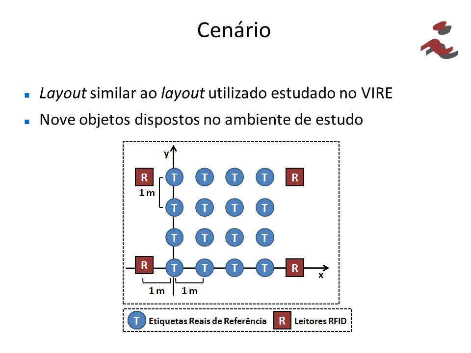 Cenário Layout similar ao layout utilizado estudado no VIRE