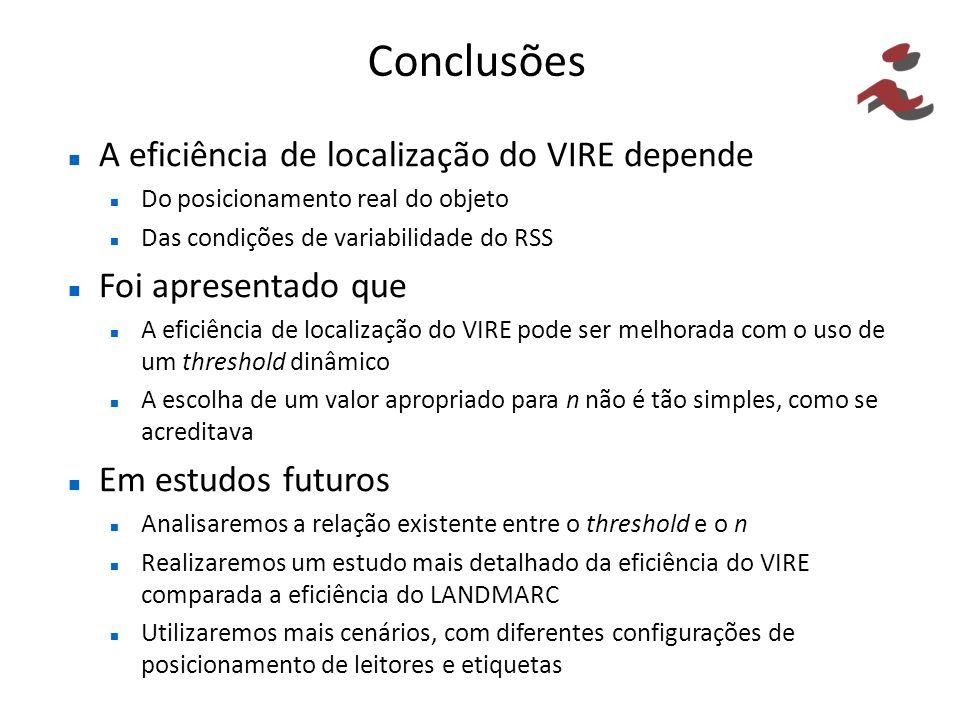 Conclusões A eficiência de localização do VIRE depende