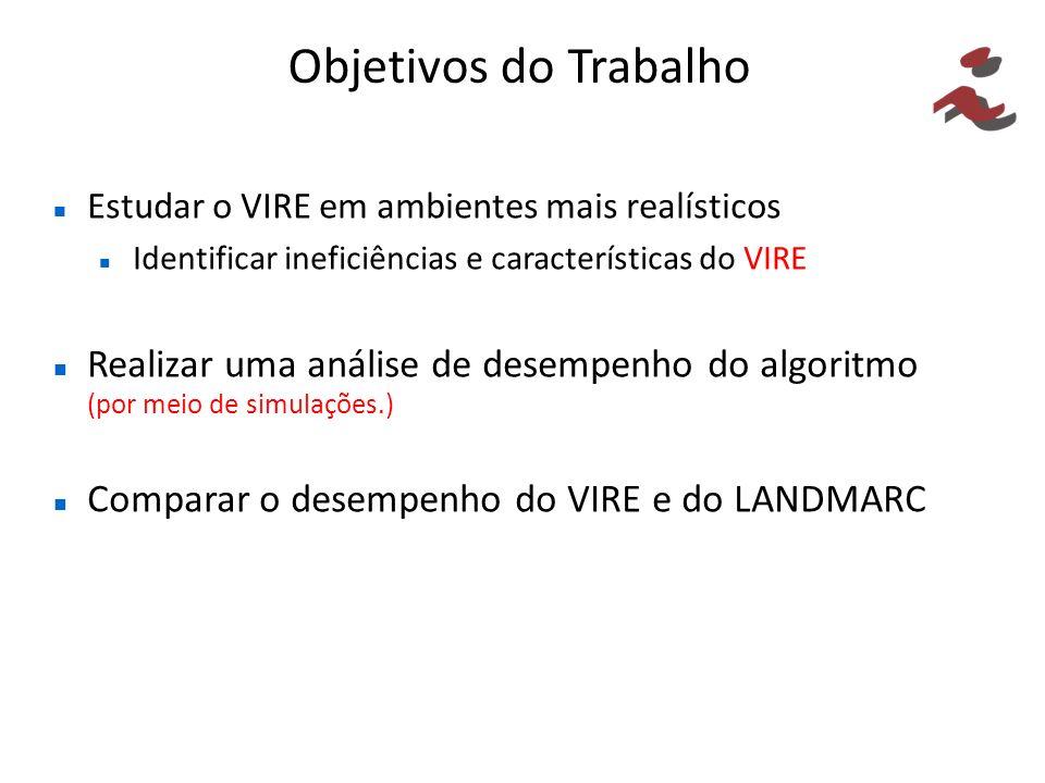 Objetivos do Trabalho Estudar o VIRE em ambientes mais realísticos. Identificar ineficiências e características do VIRE.