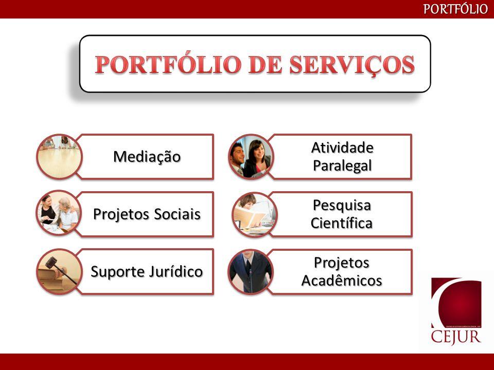 PORTFÓLIO DE SERVIÇOS Mediação Projetos Sociais Suporte Jurídico