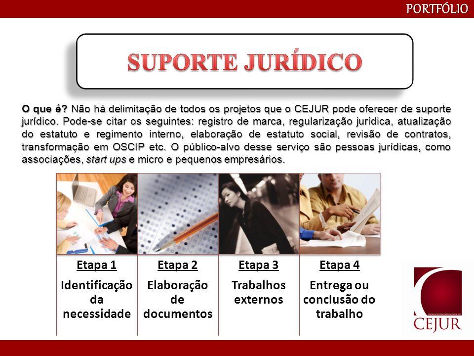 SUPORTE JURÍDICO PORTFÓLIO Etapa 1 Identificação da necessidade