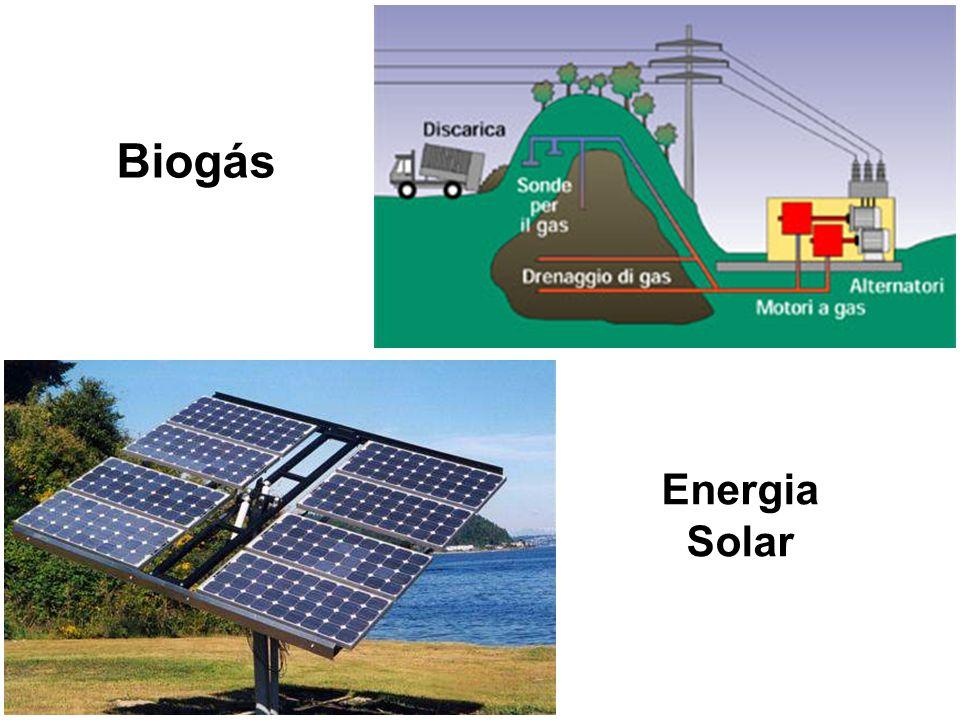 Biogás Energia Solar