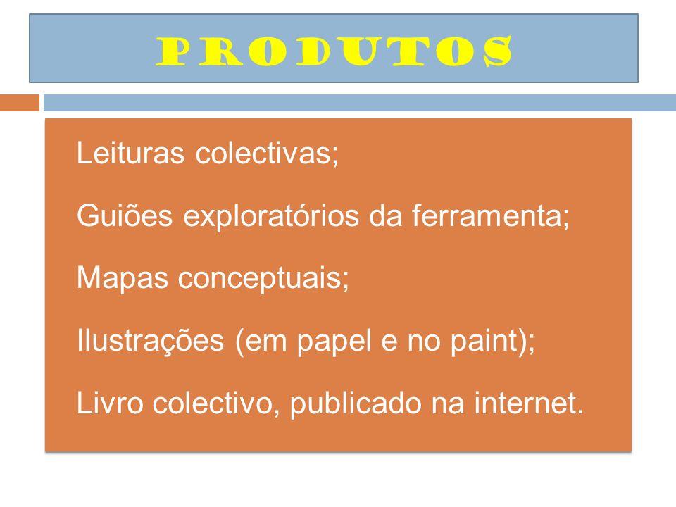Produtos Leituras colectivas; Guiões exploratórios da ferramenta;