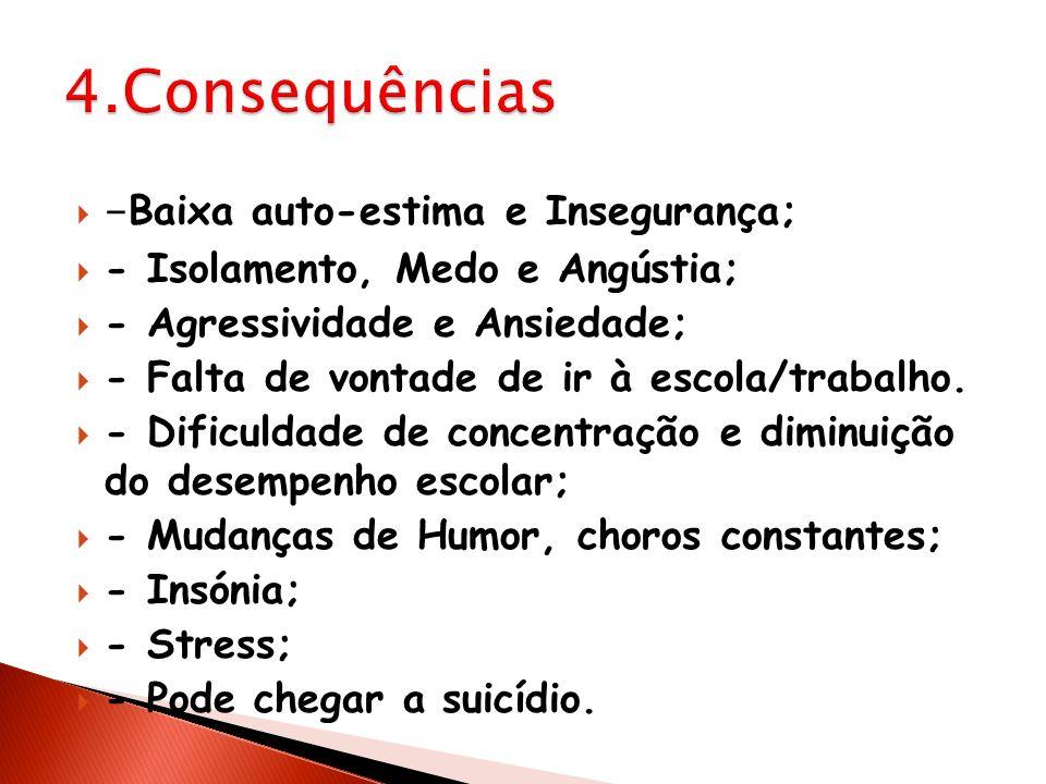4.Consequências -Baixa auto-estima e Insegurança;