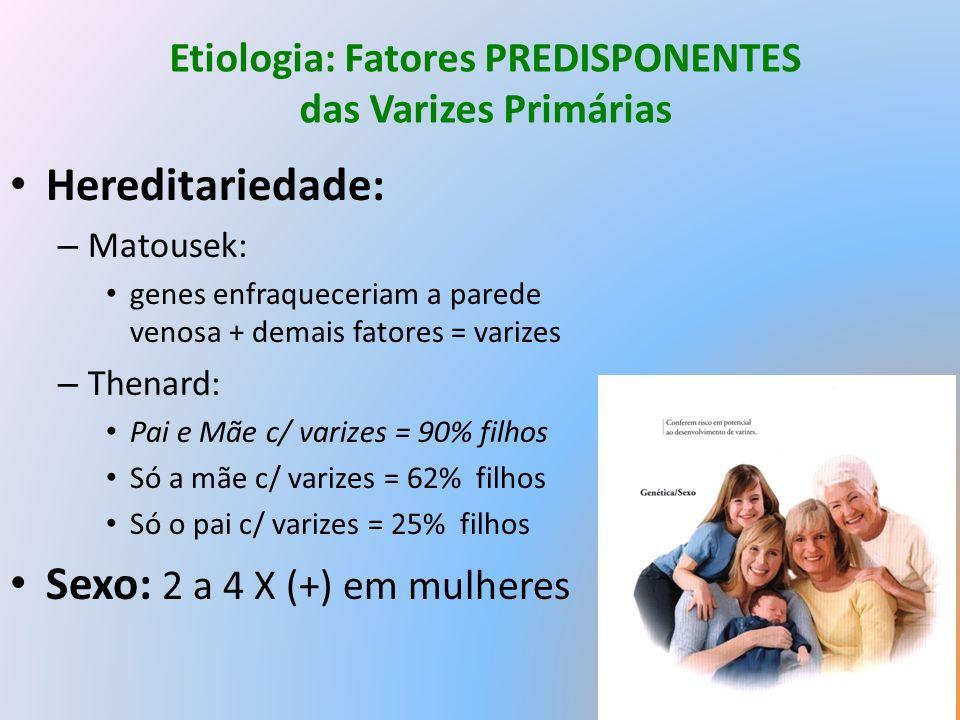Etiologia: Fatores PREDISPONENTES das Varizes Primárias