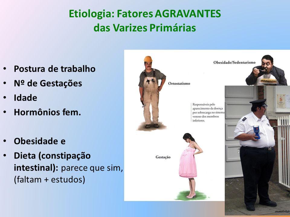 Etiologia: Fatores AGRAVANTES das Varizes Primárias