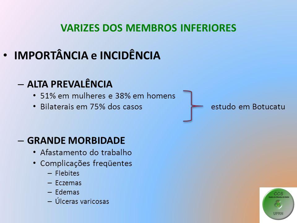 VARIZES DOS MEMBROS INFERIORES