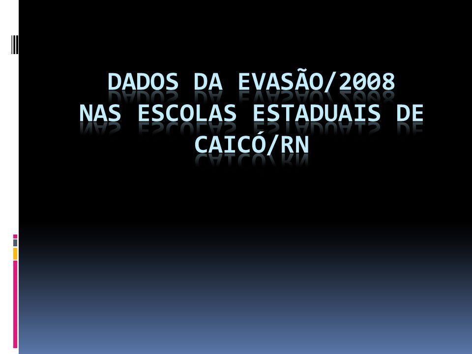 DADOS DA EVASÃO/2008 NAS ESCOLAS ESTADUAIS DE CAICÓ/RN