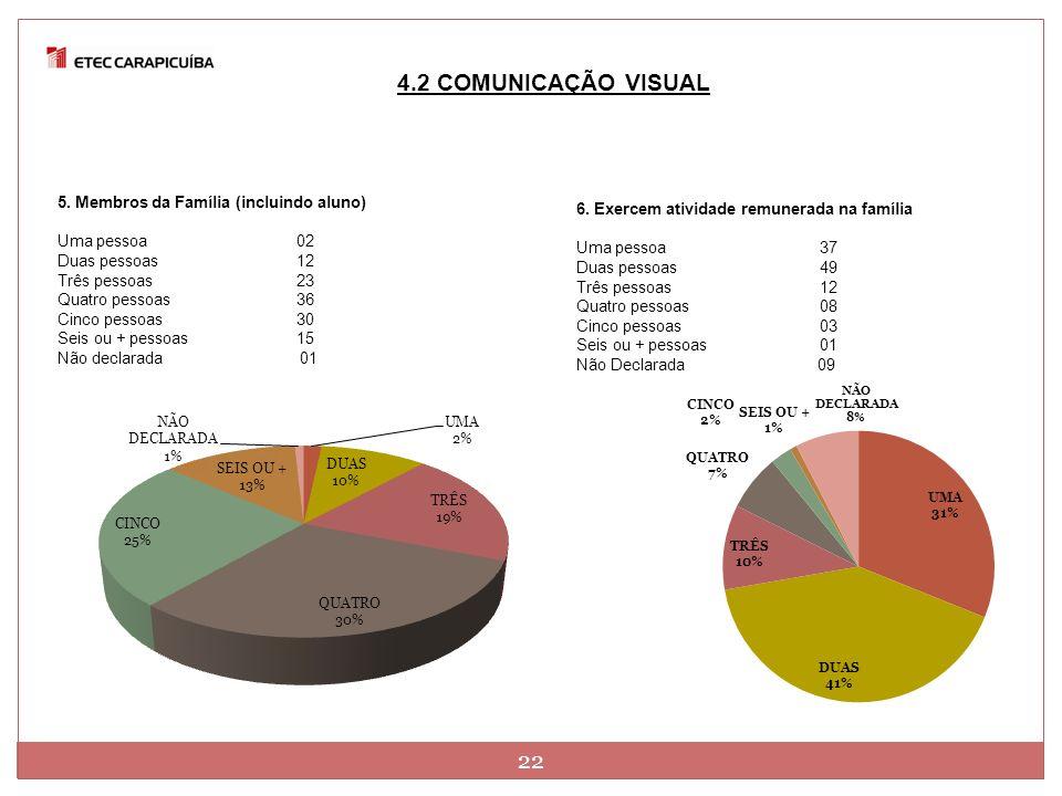 4.2 COMUNICAÇÃO VISUAL 22 5. Membros da Família (incluindo aluno)