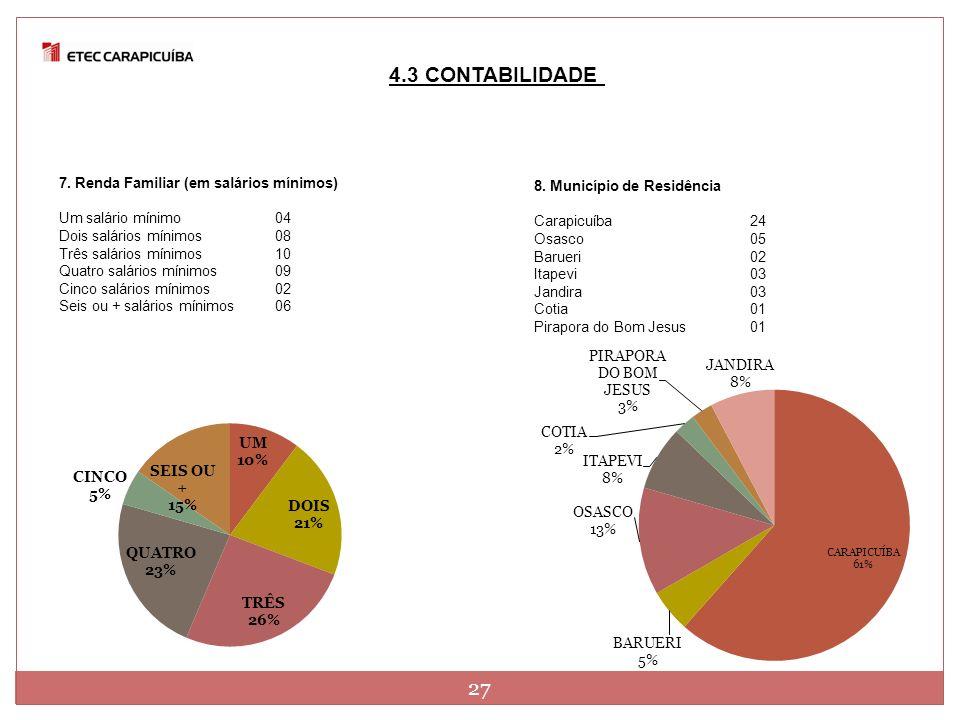 4.3 CONTABILIDADE 27 7. Renda Familiar (em salários mínimos)