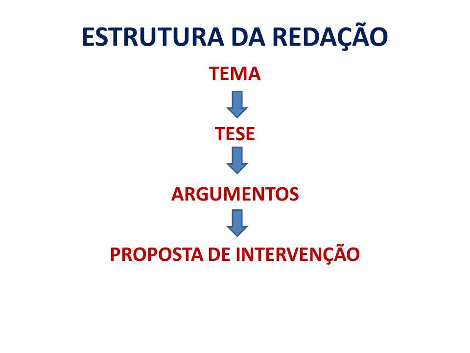 TEMA TESE ARGUMENTOS PROPOSTA DE INTERVENÇÃO