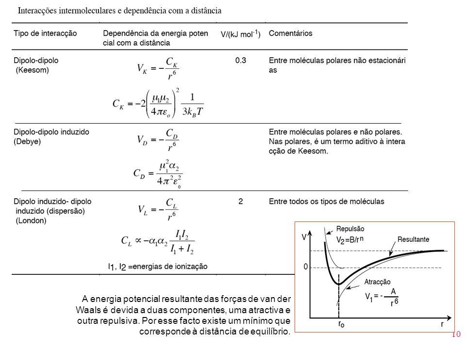 A energia potencial resultante das forças de van der Waals é devida a duas componentes, uma atractiva e outra repulsiva.