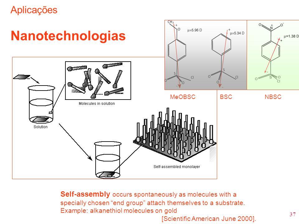 Nanotechnologias Aplicações
