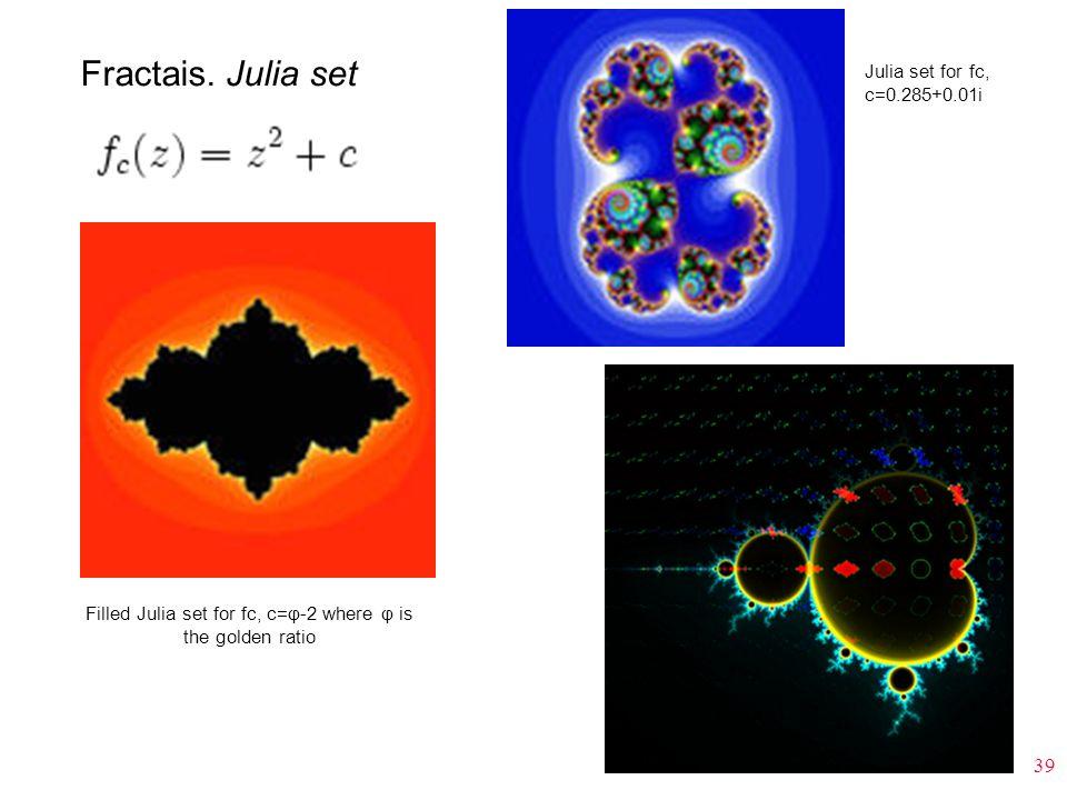 Filled Julia set for fc, c=φ-2 where φ is the golden ratio