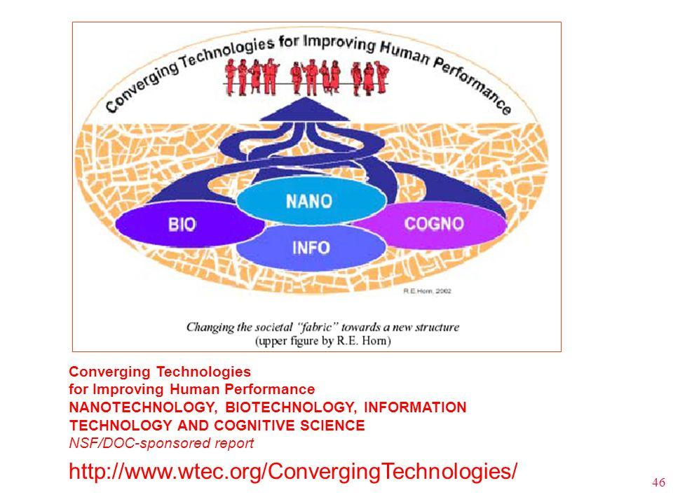 http://www.wtec.org/ConvergingTechnologies/ Converging Technologies