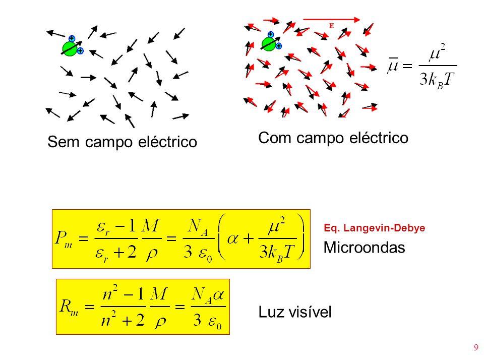 Com campo eléctrico Sem campo eléctrico Microondas Luz visível